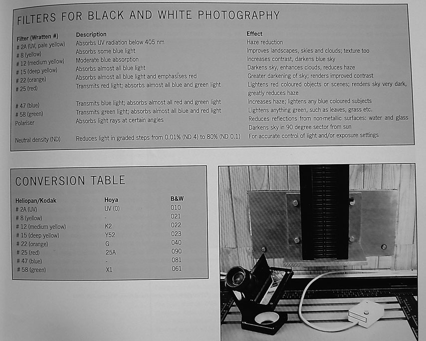 Elements of Black and White Photography by George E. Todd©2001